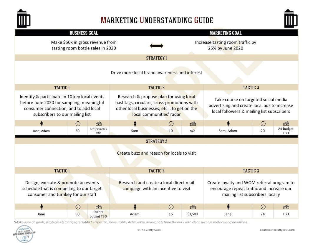 Developing a marketing plan is easier with a free marketing plan template